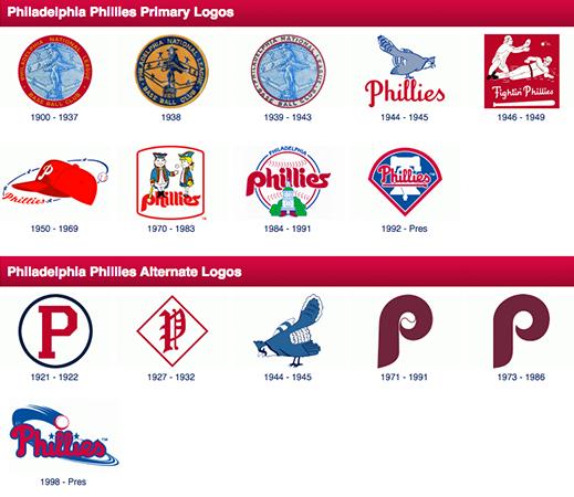 Phils logos - Tag Strategies Blog